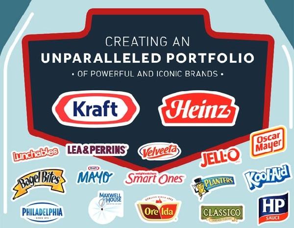 A Kraft é detentora de várias marcas (Foto: Exame/Abril)