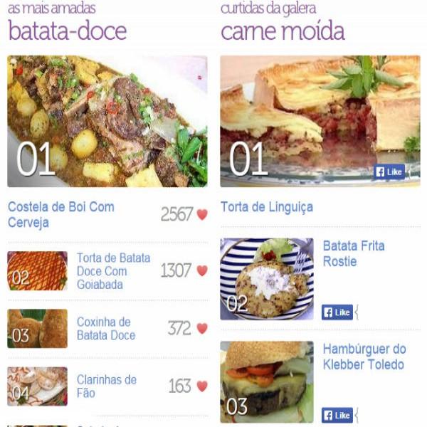 Conheça as melhores receitas do Mais Você, Programa da Ana Maria Braga