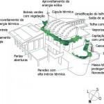 Planejamento de casa ecológica. (Foto: Divulgação)
