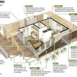 Casa sustentável e moderna. (Foto: Divulgação)