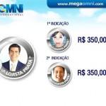 Programa Amigo Indica Itaú, Como Participar, Prêmios
