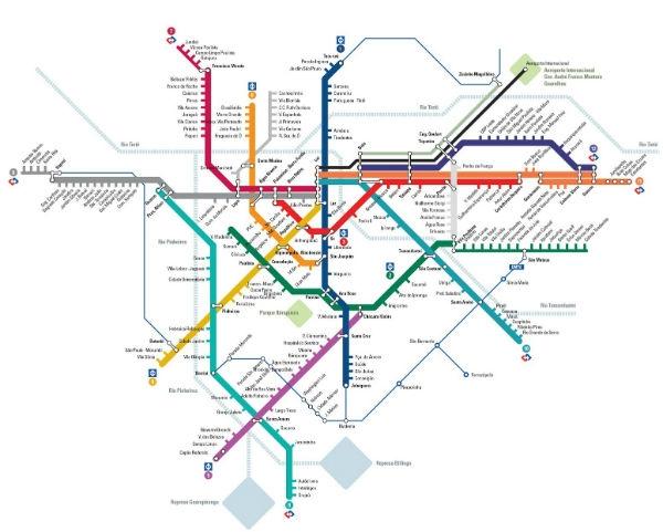 CPTM – Horários dos Trens 1