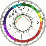 Mapa Astral Grátis, onde Fazer Mapa Astral, Mapa Astral Gratuito