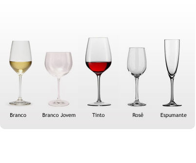 Saiba como escolher a taça para cada tipo de bebida vinho