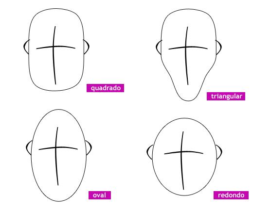 Os 4 tipos básicos de formatos de rosto