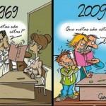Como era antigamente e como está hoje em dia.  (Foto:Divulgação)