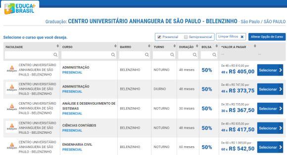 Através do site do Educa Mais, é possível pesquisar as bolsas disponíveis (Foto: Reprodução Educa Mais Brasil)