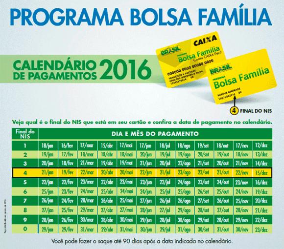 Calendário Bolsa Família 2016. (Foto Ilustrativa)