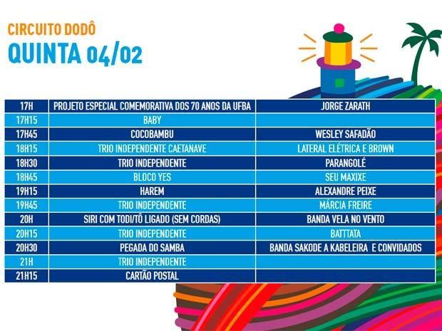 Confira programação de quinta-feira (Foto: Divulgação/Prefeitura de Salvador)
