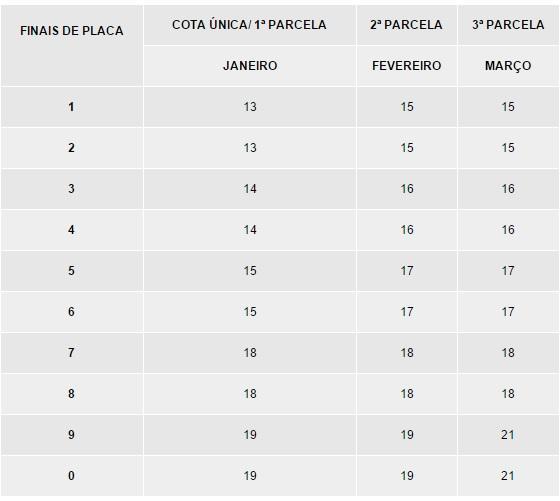 Tabela do IPVA de Minas Gerais (Foto: Governo de MG)
