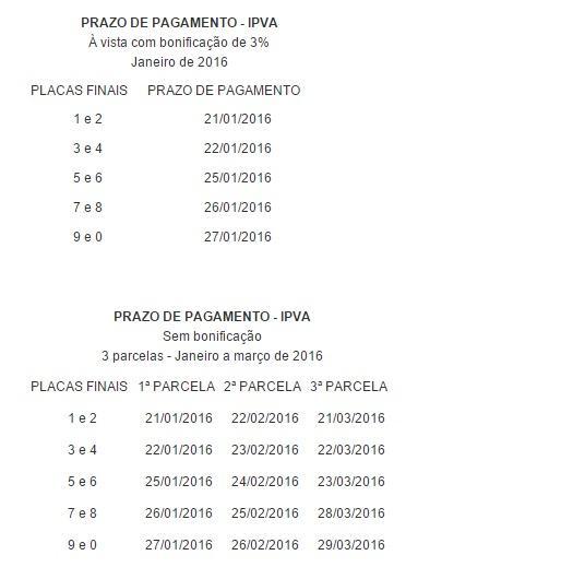 Tabela do IPVA do estado do Paraná (Foto: Governo do PR)