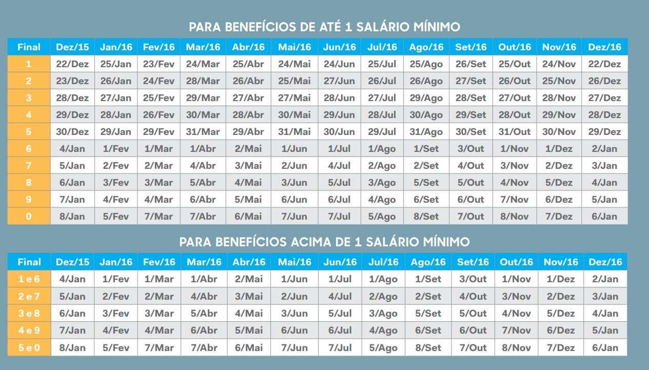 Calendário foi divulgado oficialmente pelo ministério da previdência (Foto: INSS)