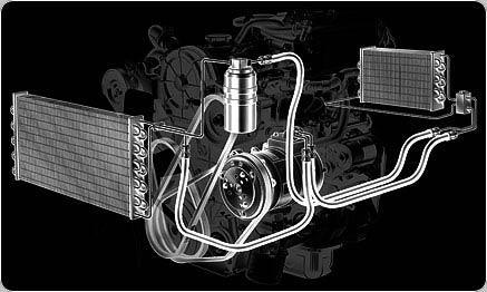 SENAI oferece curso de ar condicionado automotivo Foto: Reprodução/Srar)