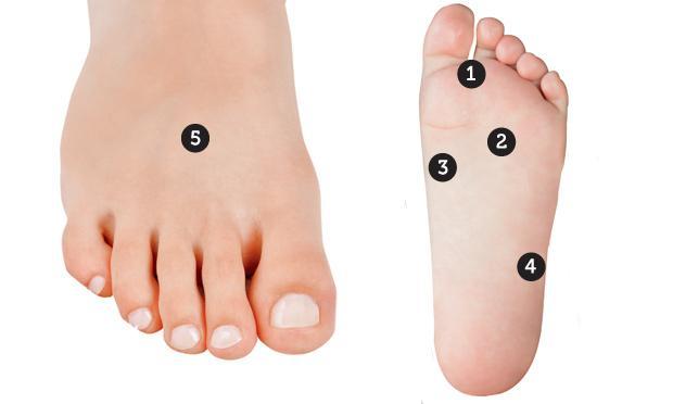 Curso de massoterapia trabalha bastante a reflexologia dos pés (Foto: M de Mulher/Abril)