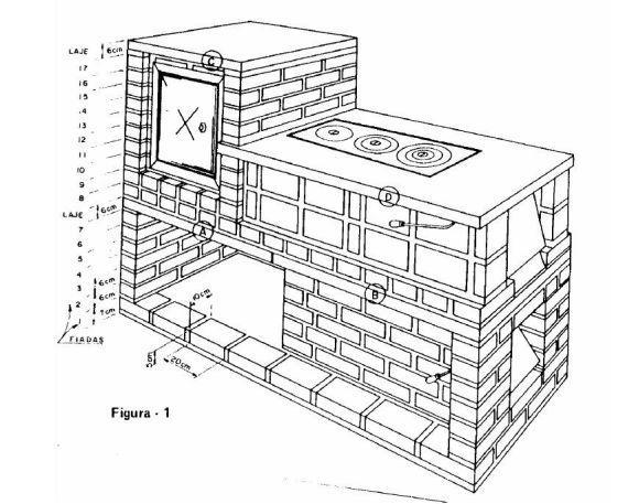Os projetos de fogão a lenha ajudam você a visualizar o melhor modelo para a sua casa (Foto: Reprodução Mercado Livre)