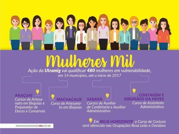 Cursos de qualificação exclusivos para mulheres (Foto: Divulgação Utramig)