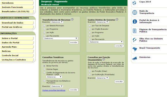 No Portal da Transparência também dá para consultar os dados do Bolsa Família (Foto: Reprodução Portal da Transparência)
