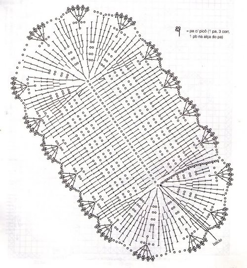 tapete de barbante gráfico passo simples