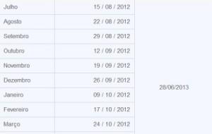 Pis pasep 2012, calendário de pagamentos, consulta
