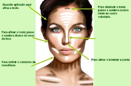 Resultado de imagem para dicas de maquiagem