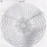 605501 Gráficos de tapetes em crochê 4 150x150 Gráficos de tapetes em crochê