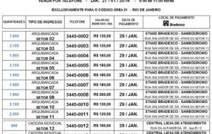 Ingressos carnaval Rio 2014: informações, onde comprar