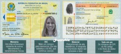 Nova Carteira de Identidade RIC