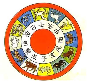Horoscopo Chines