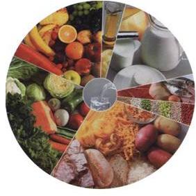 Dicas de Alimentação na Menopausa